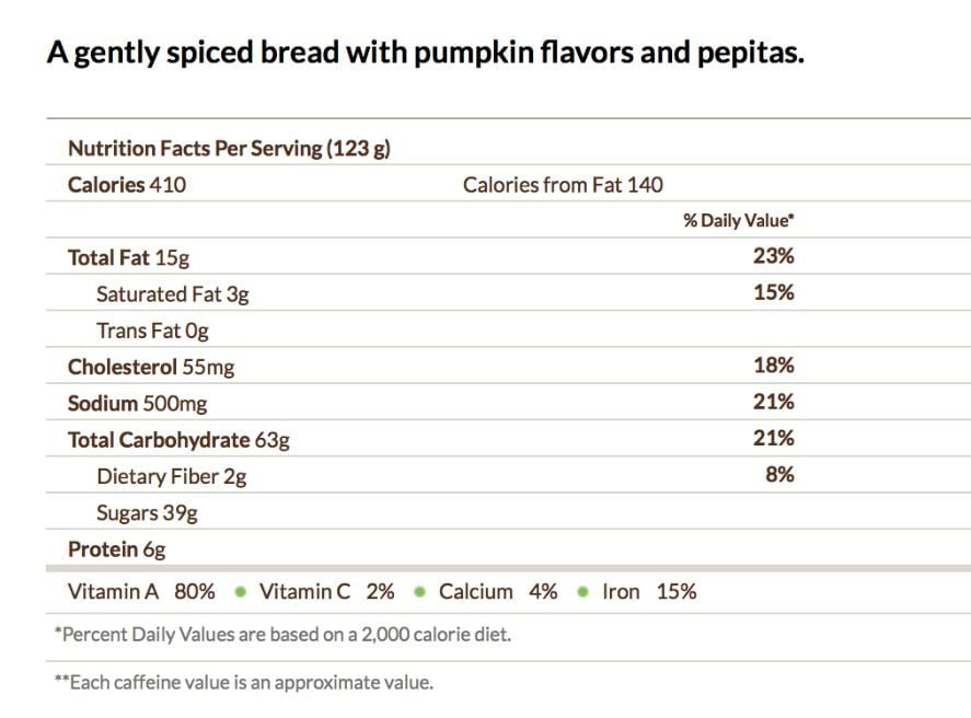 Starbucks Pumpkin Bread Nutritional Facts | No Thanks to Cake